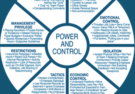 abuse of power in human resources People who abuse reward power can become pushy or be easy access to resources, those who can exercise power without for gaining power in human.